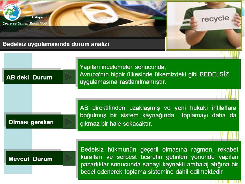 Eskişehir Çevre ve Orman Müdürlüğü. Bedelsiz uygulamasında durum analizi.