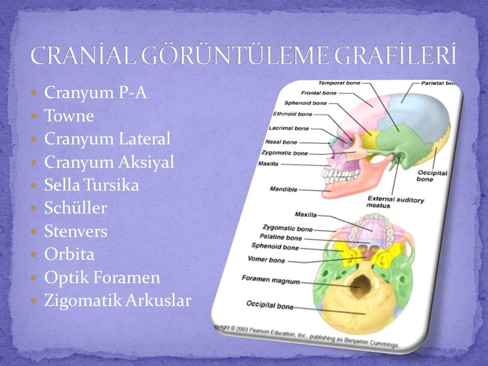 CRANİAL GÖRÜNTÜLEME GRAFİLERİ