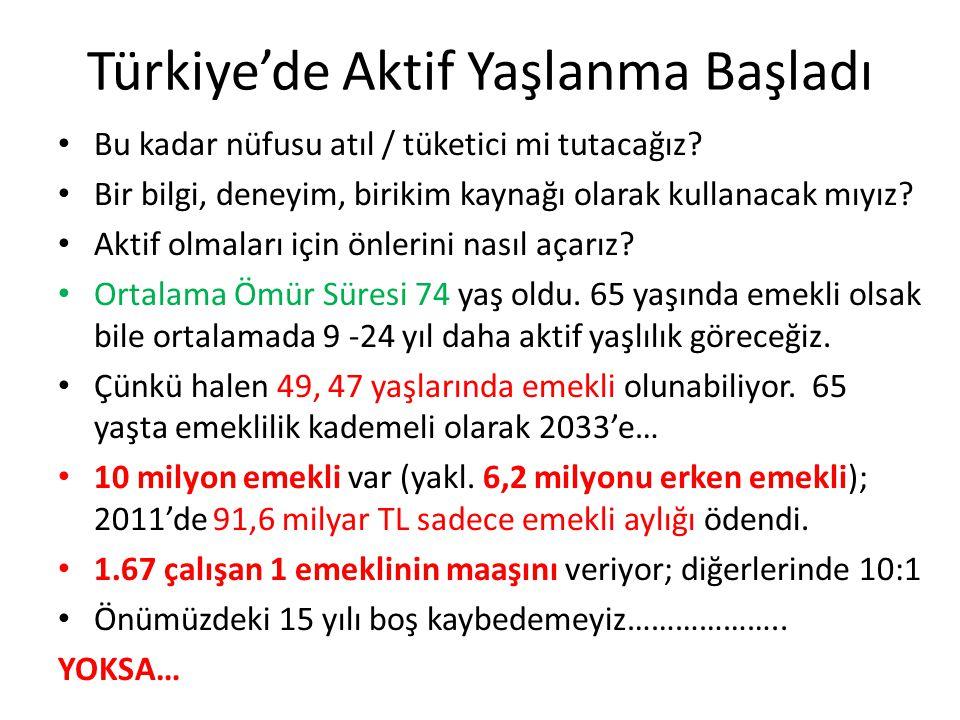 Türkiye'de Aktif Yaşlanma Başladı