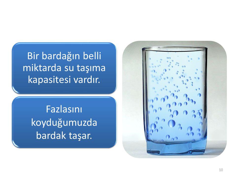 Bir bardağın belli miktarda su taşıma kapasitesi vardır.
