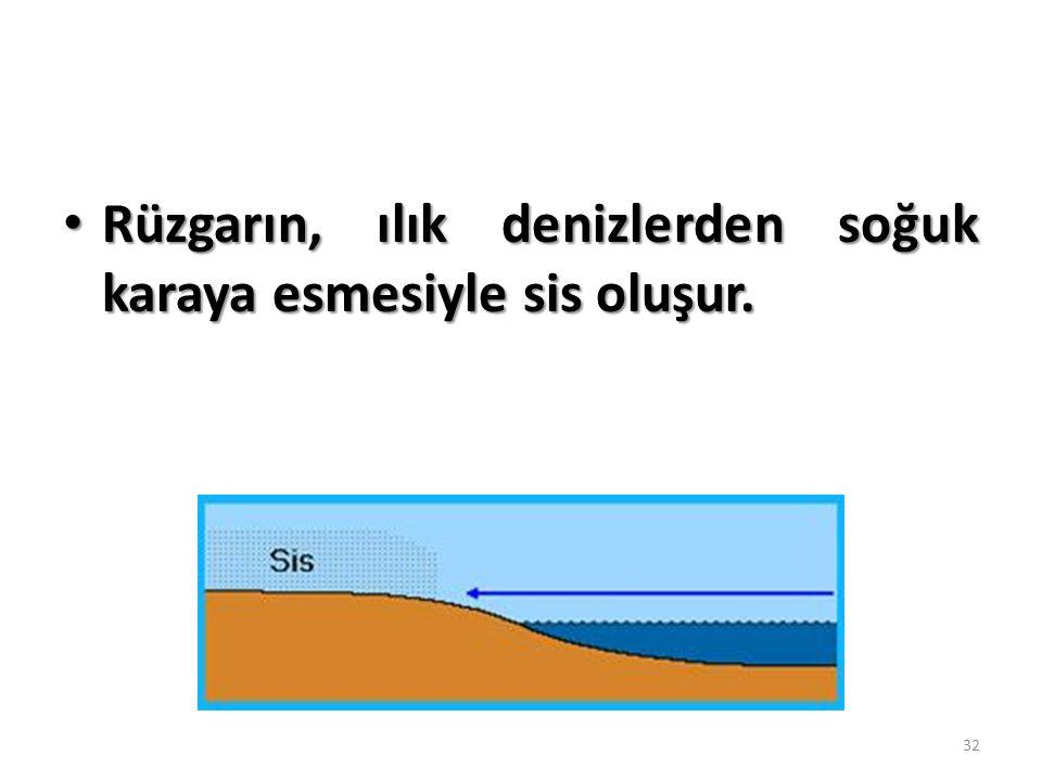 Rüzgarın, ılık denizlerden soğuk karaya esmesiyle sis oluşur.