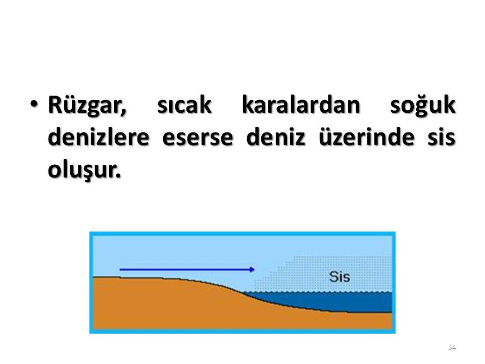 Rüzgar, sıcak karalardan soğuk denizlere eserse deniz üzerinde sis oluşur.