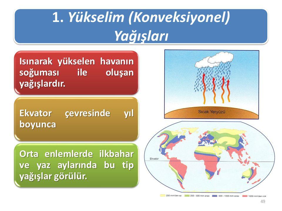 1. Yükselim (Konveksiyonel) Yağışları