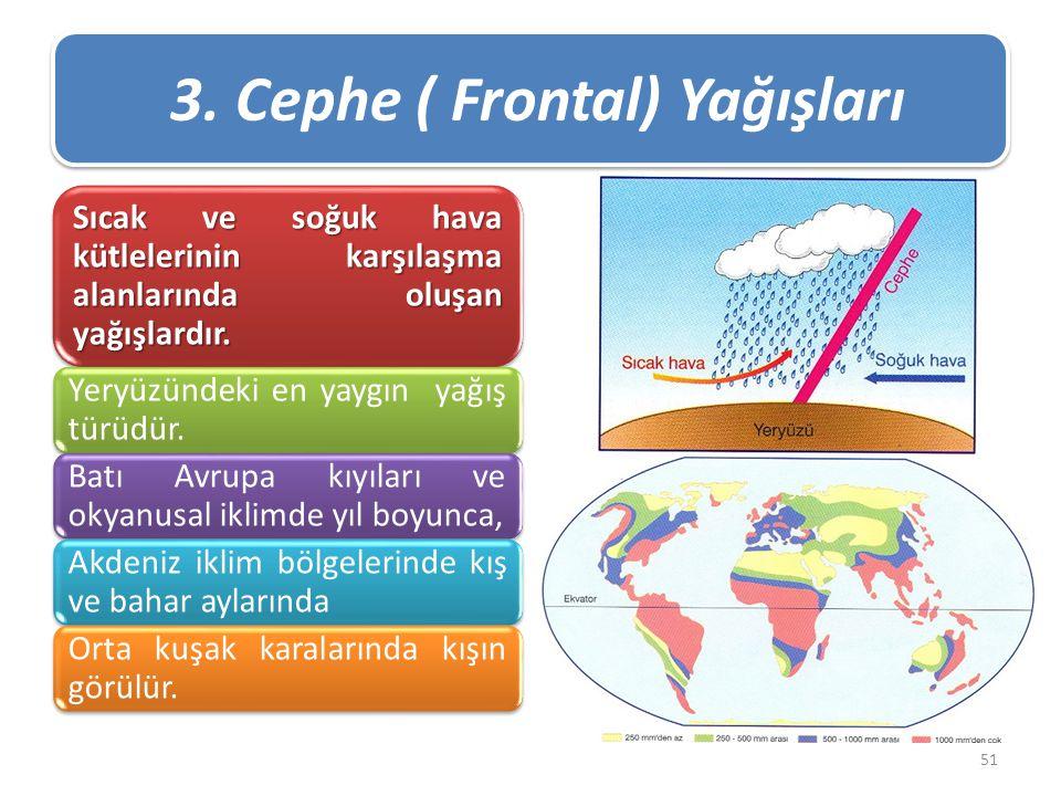 3. Cephe ( Frontal) Yağışları