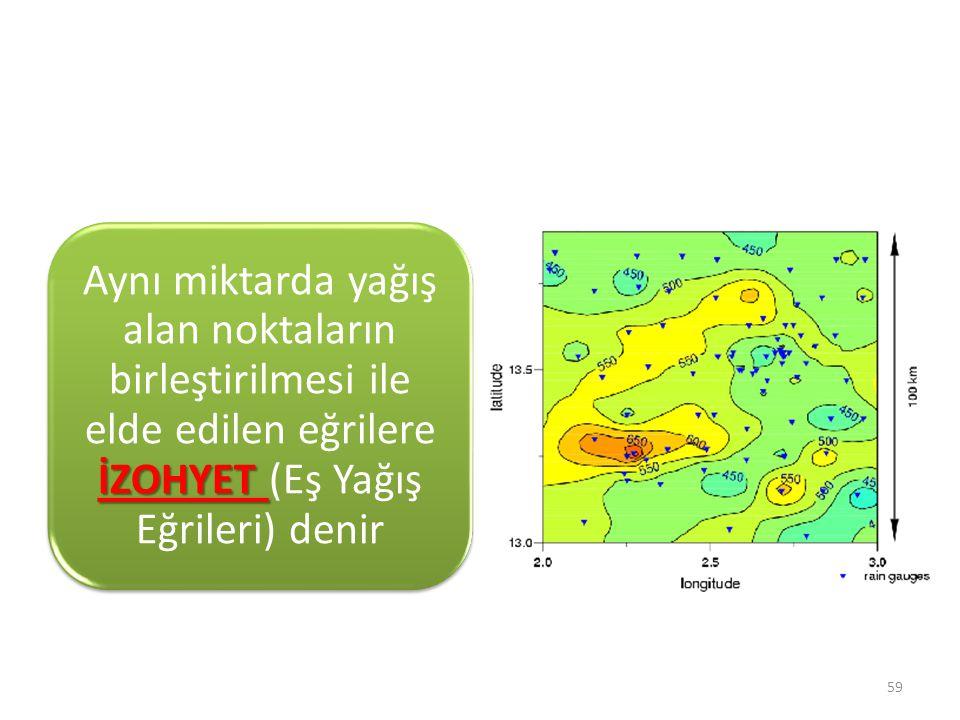 Aynı miktarda yağış alan noktaların birleştirilmesi ile elde edilen eğrilere İZOHYET (Eş Yağış Eğrileri) denir