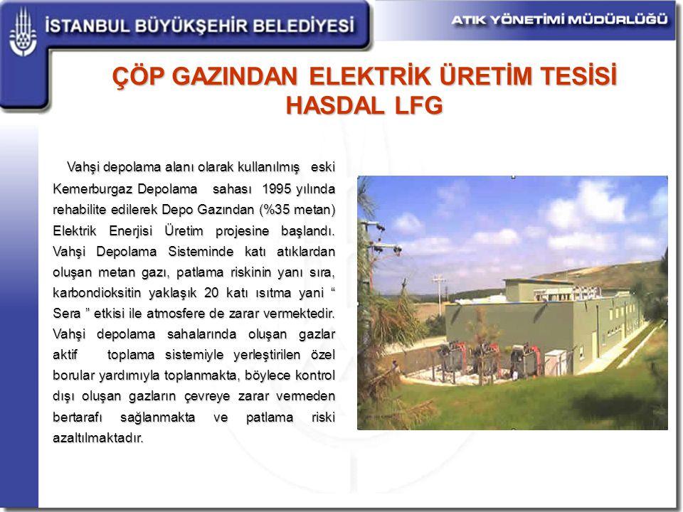 ÇÖP GAZINDAN ELEKTRİK ÜRETİM TESİSİ HASDAL LFG