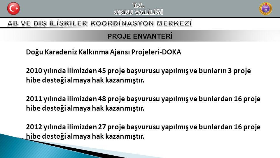 Doğu Karadeniz Kalkınma Ajansı Projeleri-DOKA