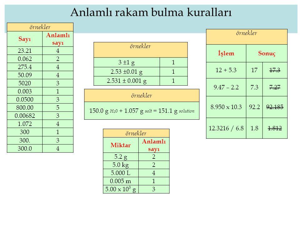 Anlamlı rakam bulma kuralları