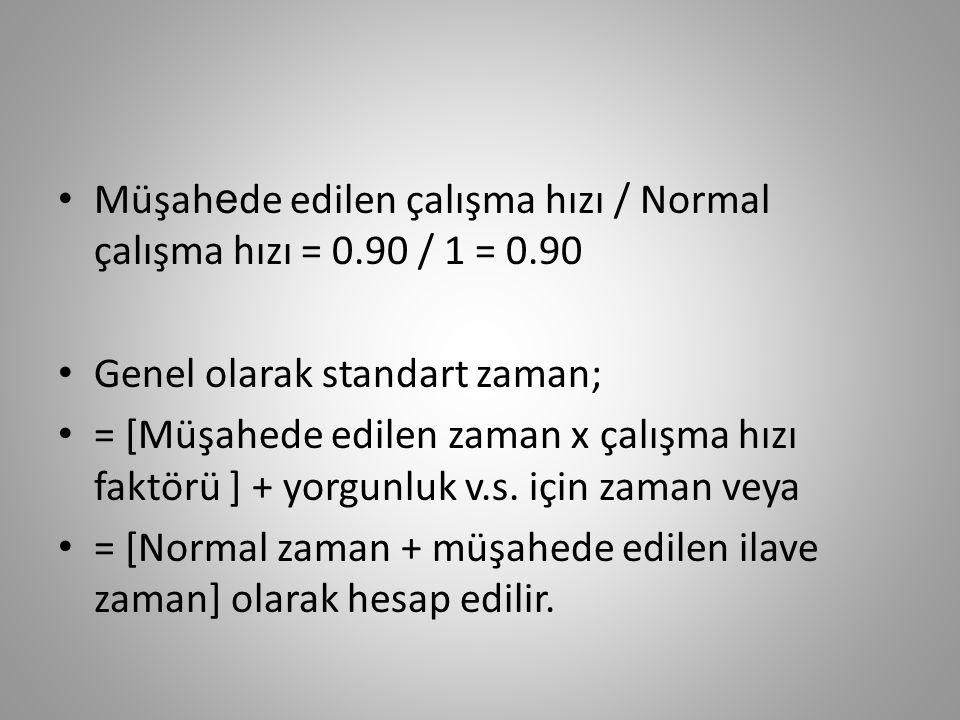 Müşahede edilen çalışma hızı / Normal çalışma hızı = 0.90 / 1 = 0.90