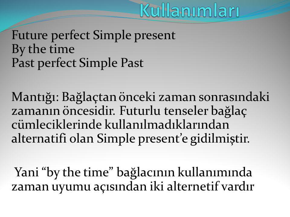 Kullanımları Future perfect Simple present By the time Past perfect Simple Past.