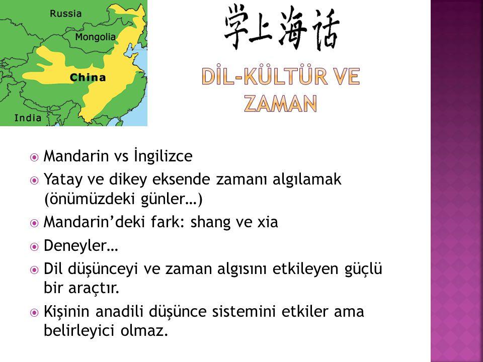DİL-KÜLTÜR ve ZAMAN Mandarin vs İngilizce