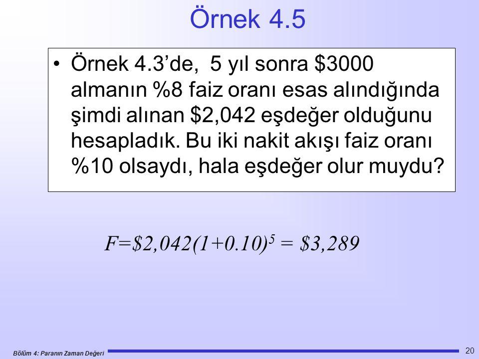 Örnek 4.5