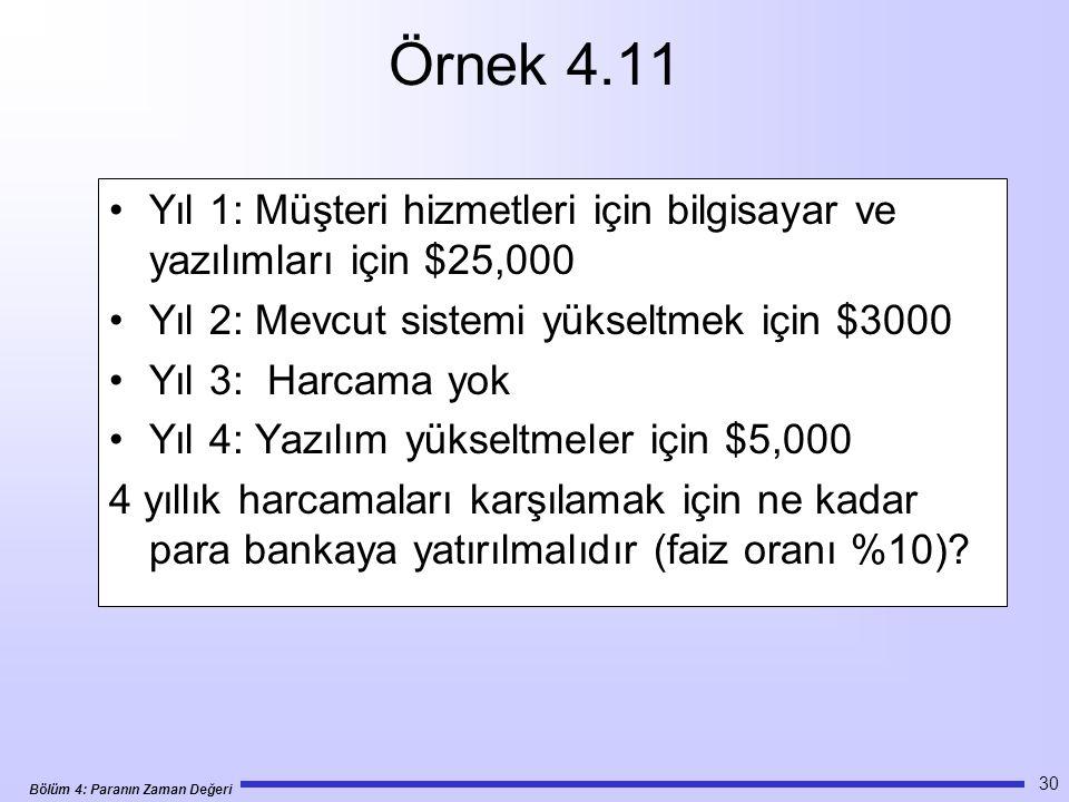 Örnek 4.11 Yıl 1: Müşteri hizmetleri için bilgisayar ve yazılımları için $25,000. Yıl 2: Mevcut sistemi yükseltmek için $3000.
