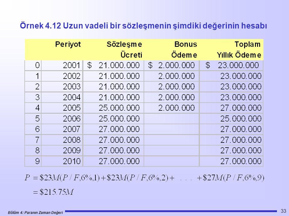 Örnek 4.12 Uzun vadeli bir sözleşmenin şimdiki değerinin hesabı