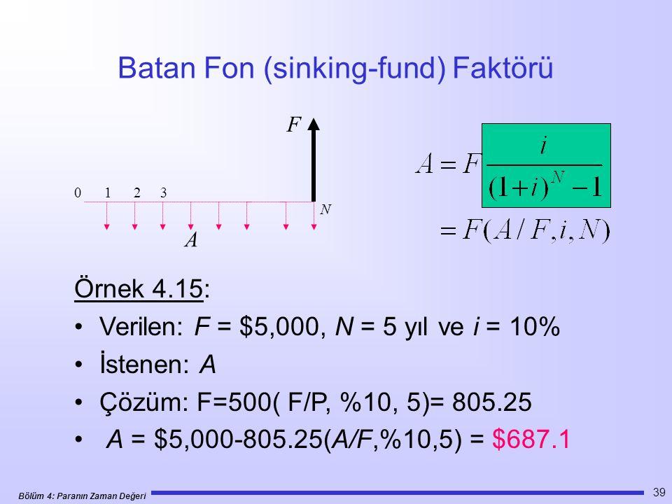Batan Fon (sinking-fund) Faktörü