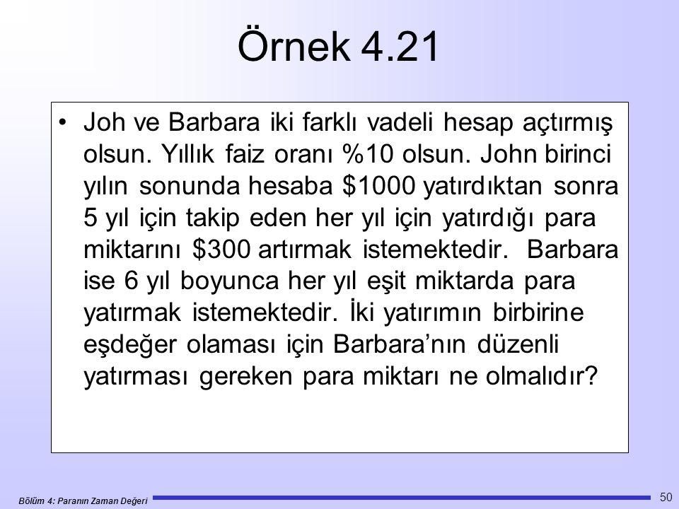 Örnek 4.21