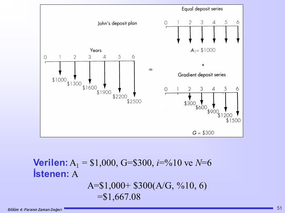 Verilen: A1 = $1,000, G=$300, i=%10 ve N=6