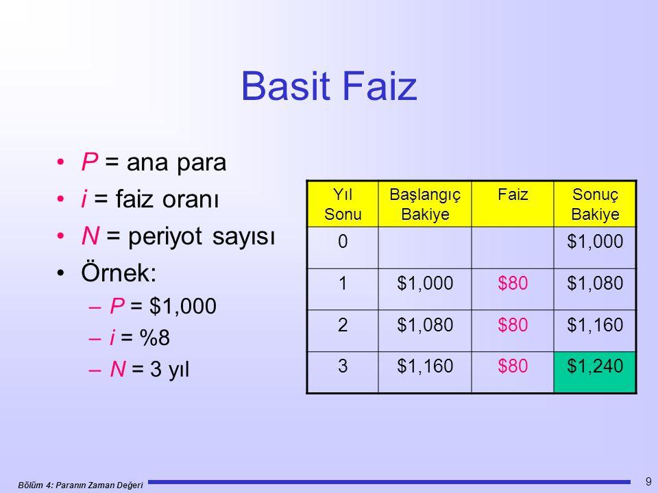 Basit Faiz P = ana para i = faiz oranı N = periyot sayısı Örnek: