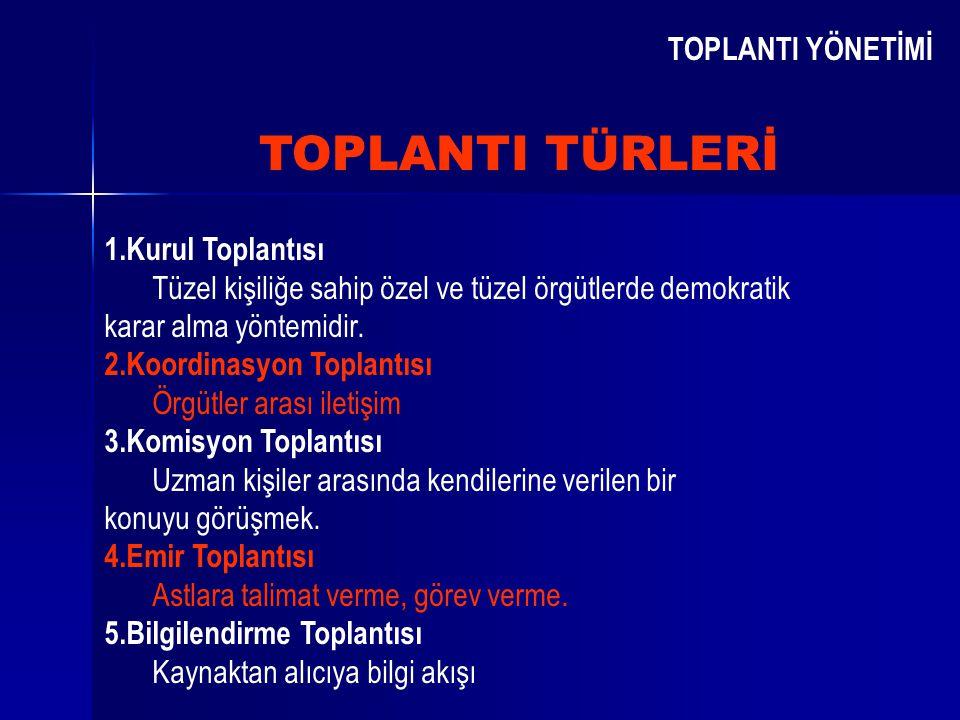 TOPLANTI TÜRLERİ 1.Kurul Toplantısı