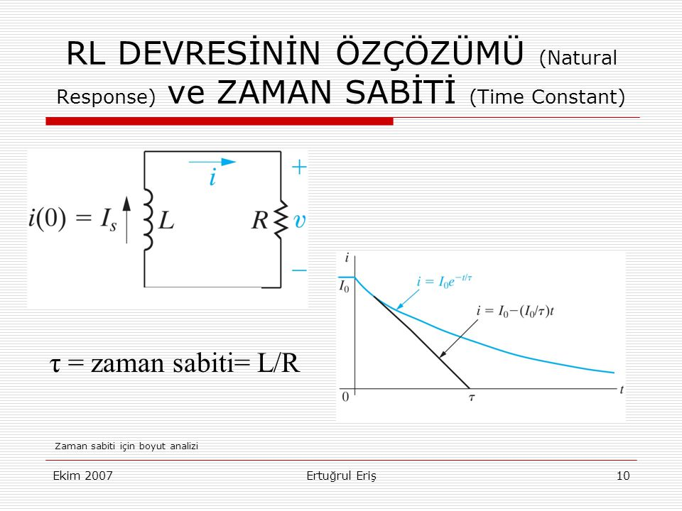 RL DEVRESİNİN ÖZÇÖZÜMÜ (Natural Response) ve ZAMAN SABİTİ (Time Constant)