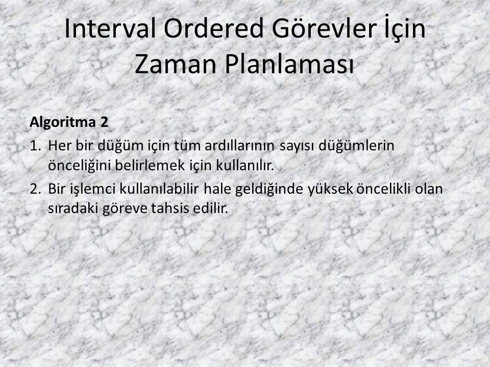 Interval Ordered Görevler İçin Zaman Planlaması