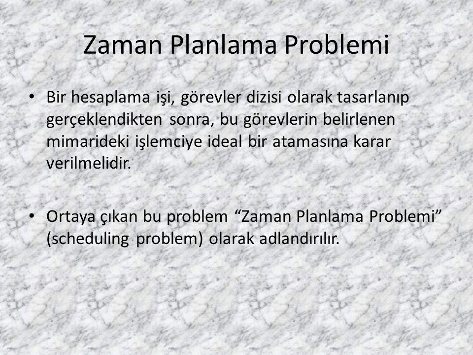 Zaman Planlama Problemi