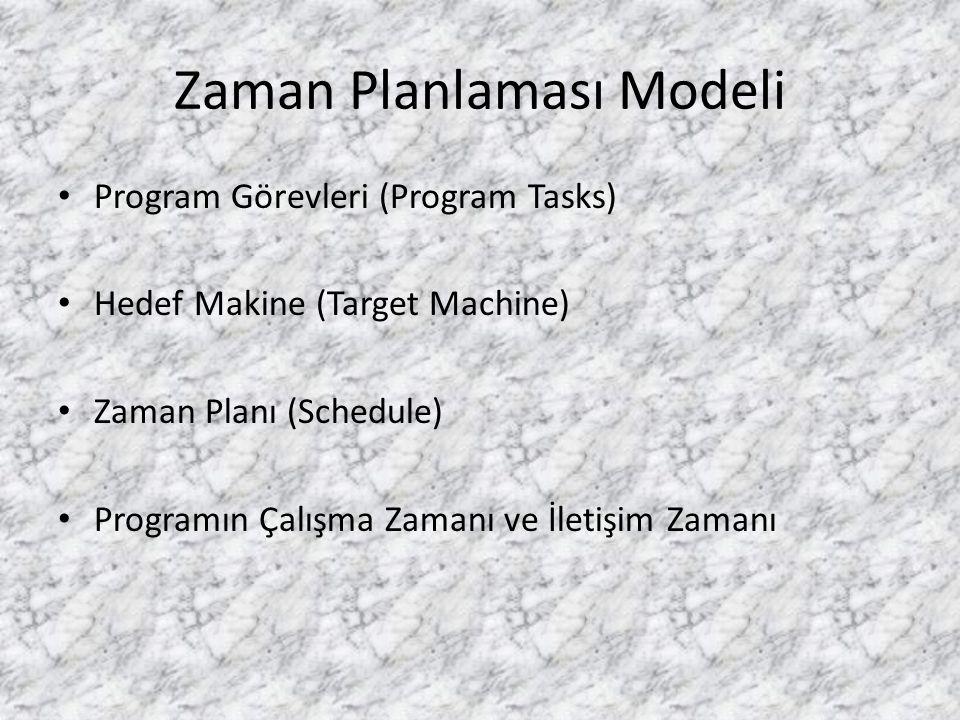 Zaman Planlaması Modeli