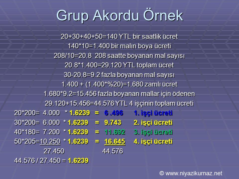 Grup Akordu Örnek 20+30+40+50=140 YTL bir saatlik ücret