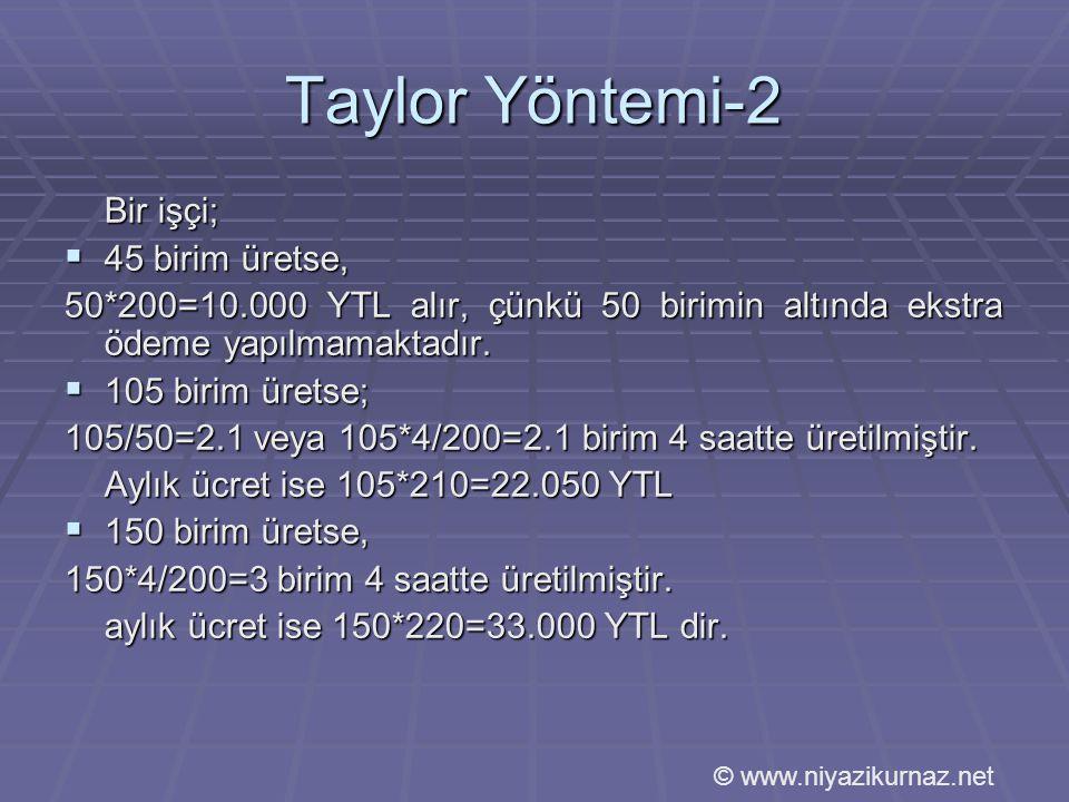 Taylor Yöntemi-2 Bir işçi; 45 birim üretse,