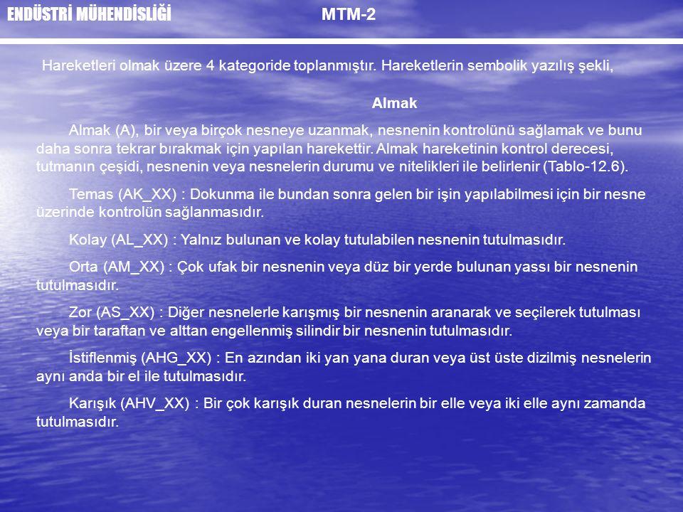 ENDÜSTRİ MÜHENDİSLİĞİ MTM-2