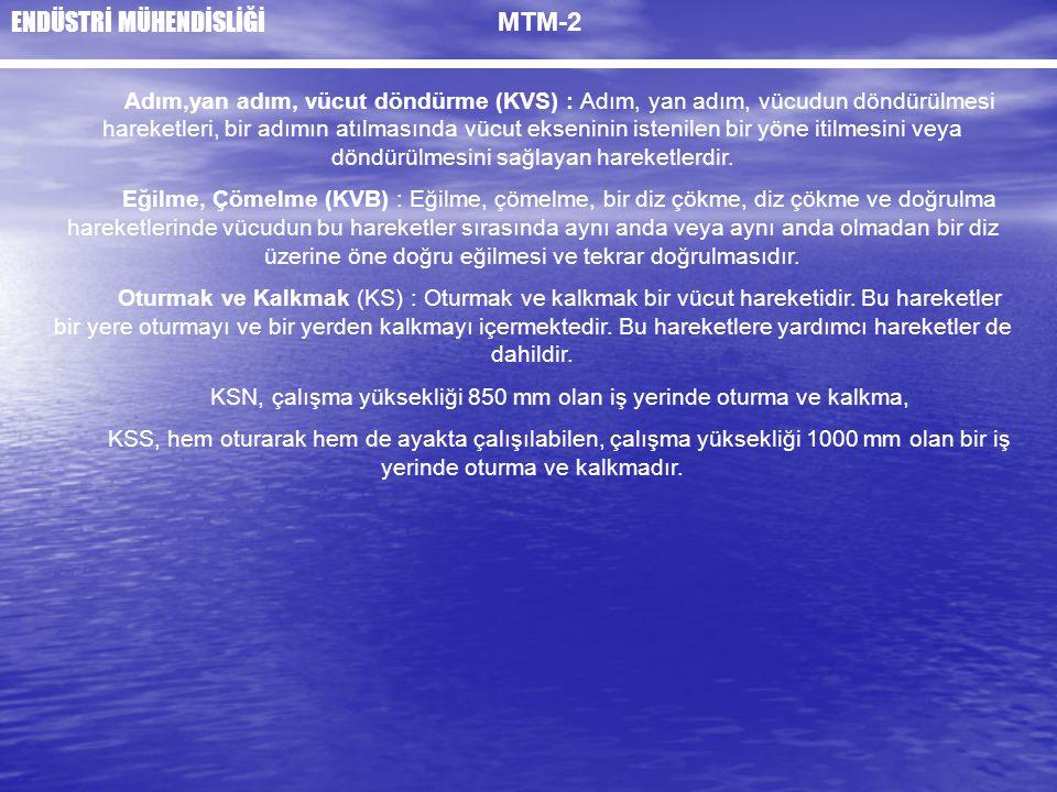 KSN, çalışma yüksekliği 850 mm olan iş yerinde oturma ve kalkma,