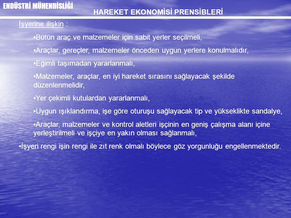 HAREKET EKONOMİSİ PRENSİBLERİ