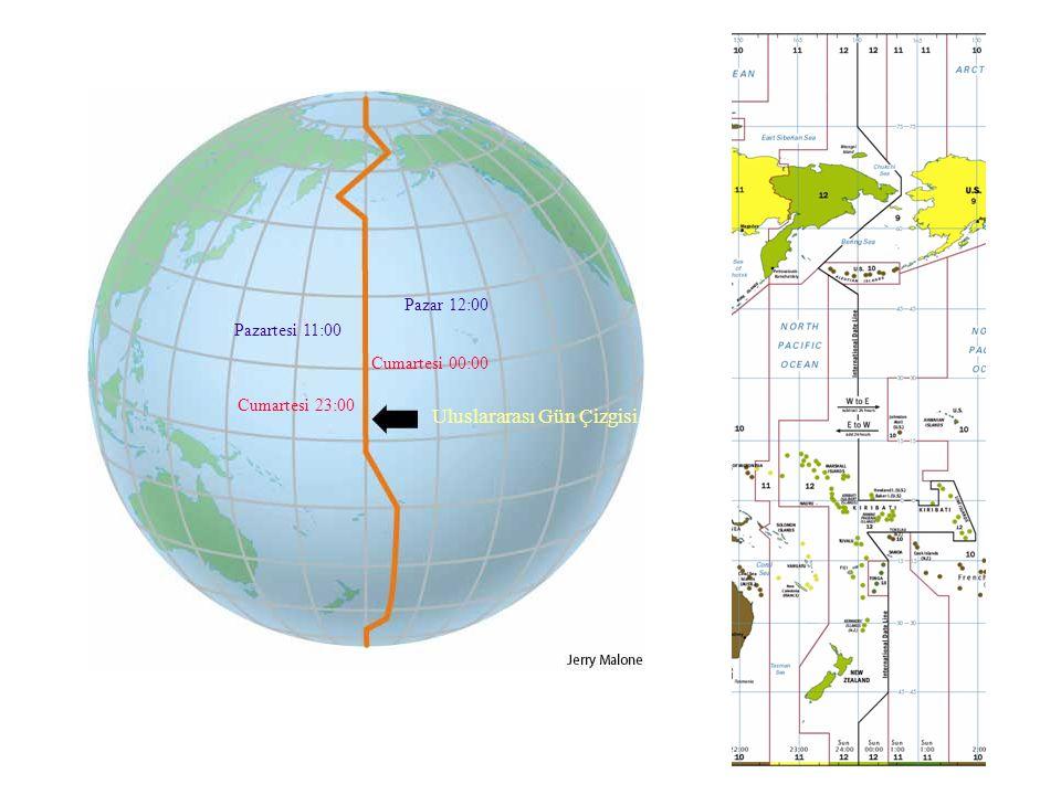 Uluslararası Gün Çizgisi