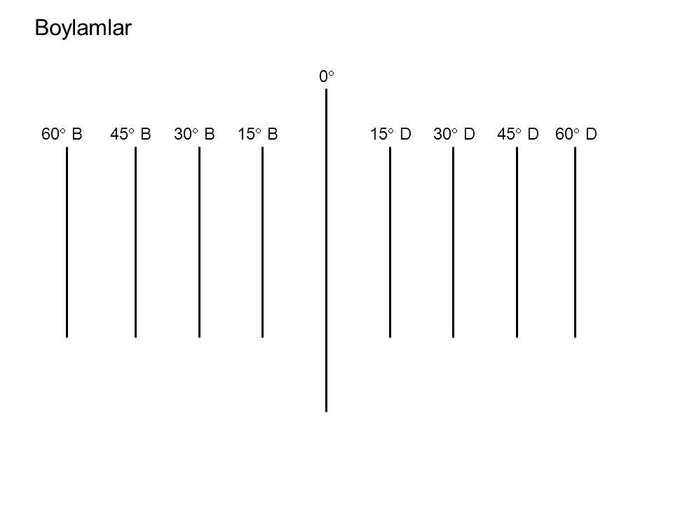 Boylamlar 0 60 B 45 B 30 B 15 B 15 D 30 D 45 D 60 D