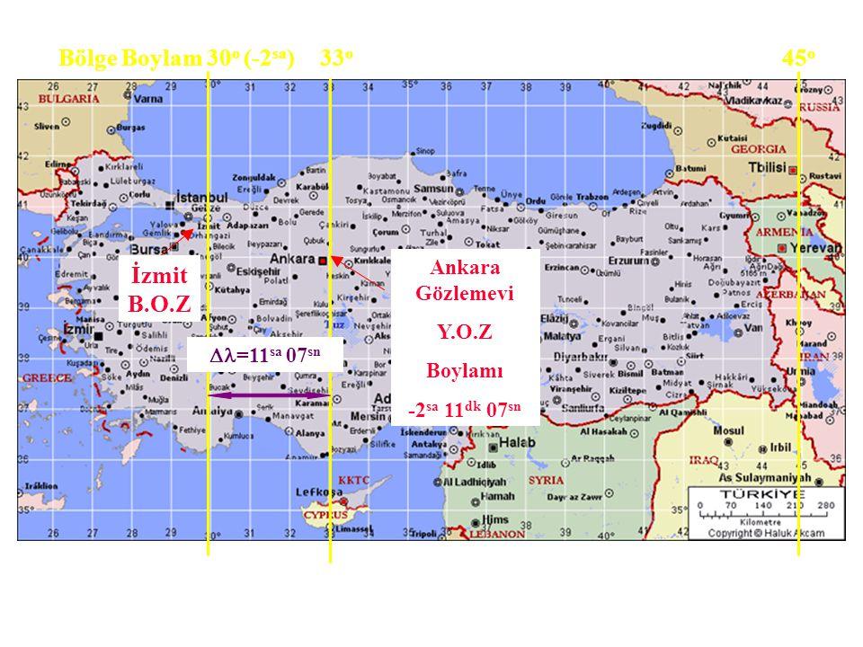 Bölge Boylam 30o (-2sa) 33o 45o İzmit B.O.Z