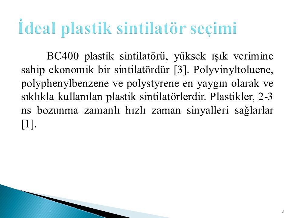 İdeal plastik sintilatör seçimi