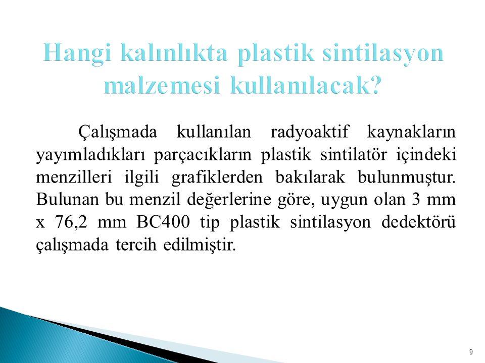 Hangi kalınlıkta plastik sintilasyon malzemesi kullanılacak