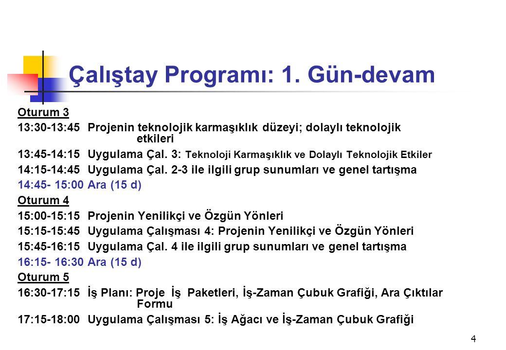 Çalıştay Programı: 1. Gün-devam
