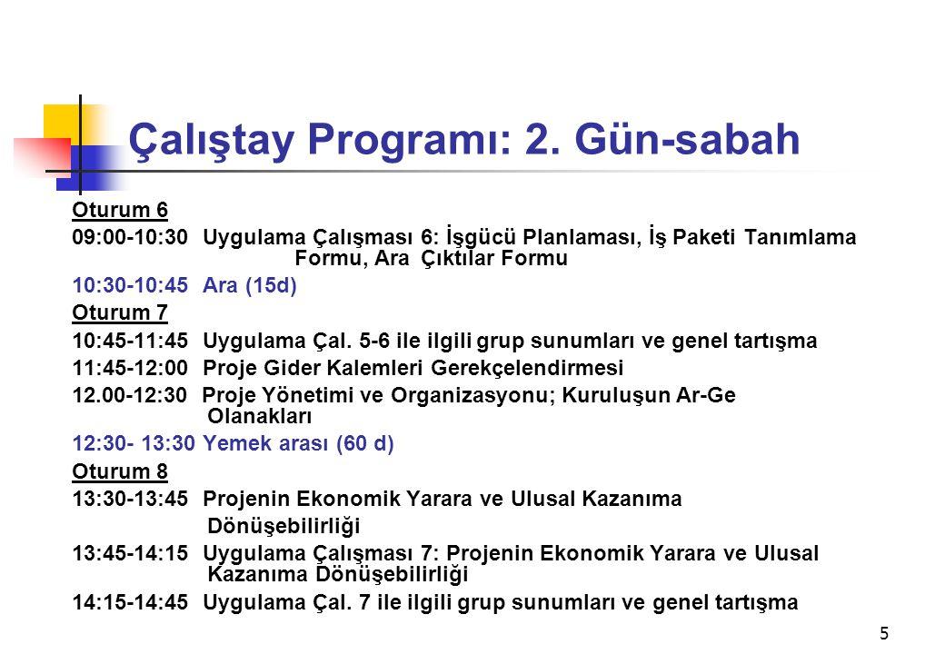 Çalıştay Programı: 2. Gün-sabah