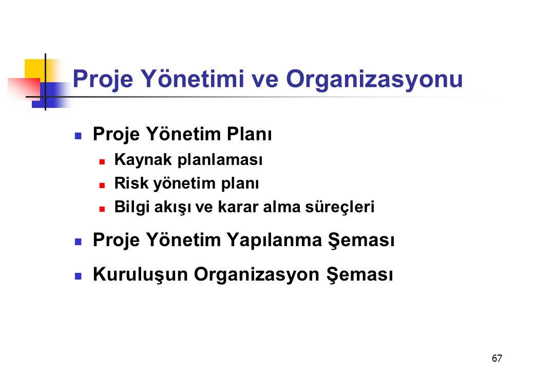 Proje Yönetimi ve Organizasyonu