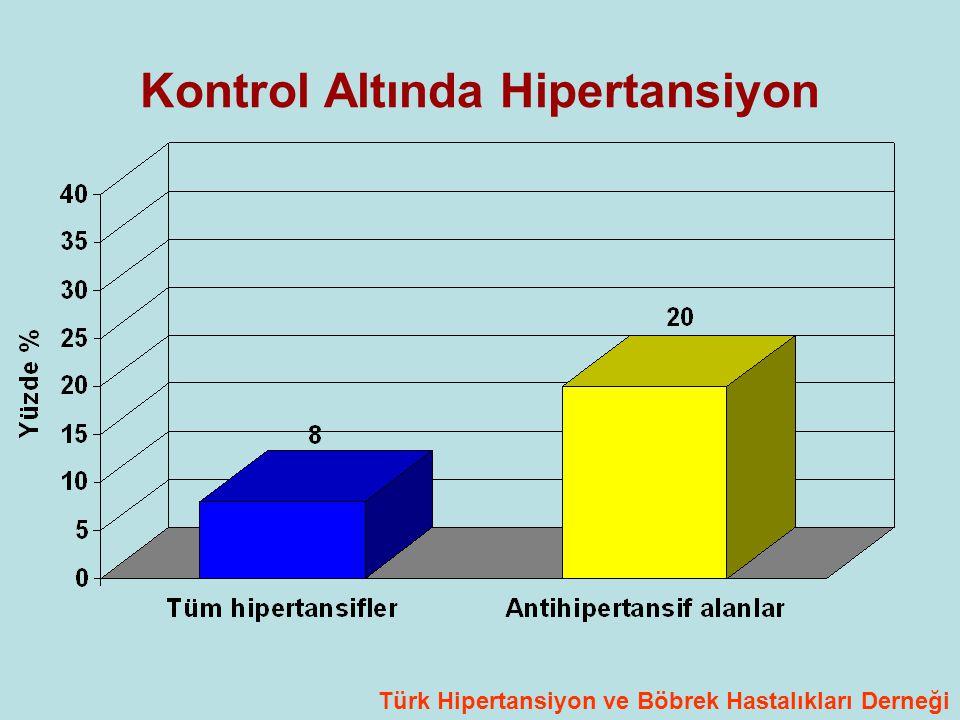 Kontrol Altında Hipertansiyon
