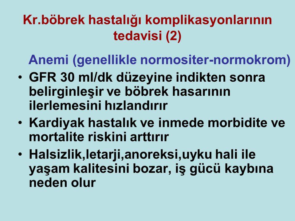 Kr.böbrek hastalığı komplikasyonlarının tedavisi (2)