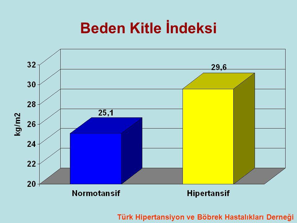 Beden Kitle İndeksi Türk Hipertansiyon ve Böbrek Hastalıkları Derneği