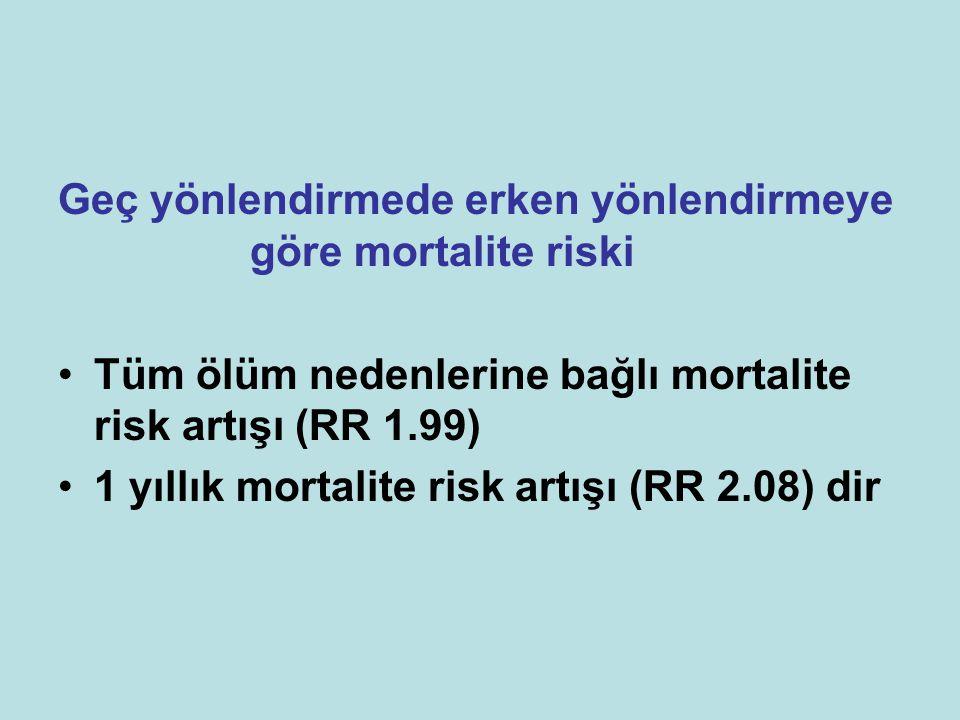 Geç yönlendirmede erken yönlendirmeye göre mortalite riski