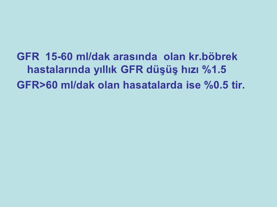 GFR 15-60 ml/dak arasında olan kr