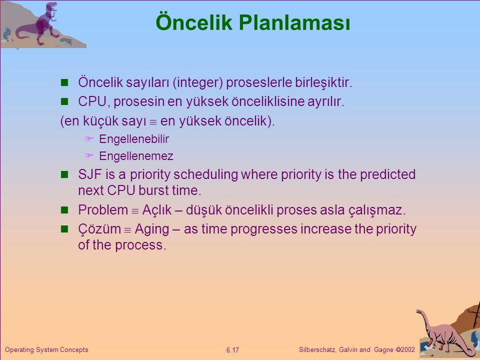Öncelik Planlaması Öncelik sayıları (integer) proseslerle birleşiktir.