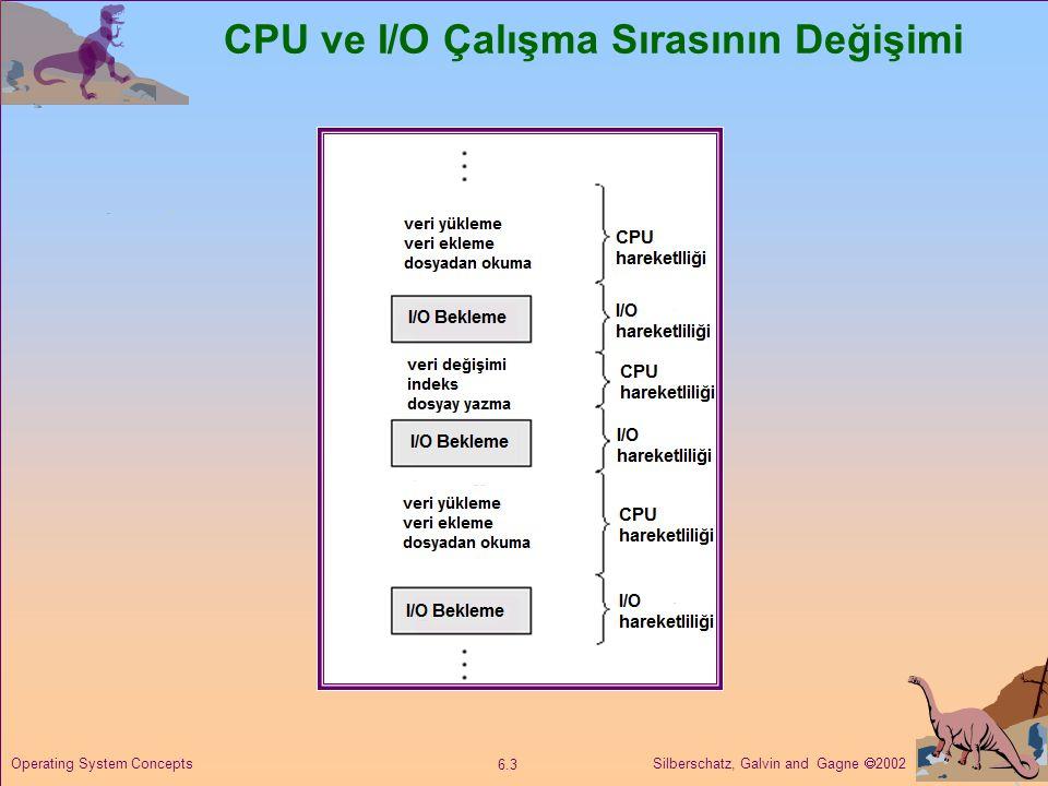 CPU ve I/O Çalışma Sırasının Değişimi