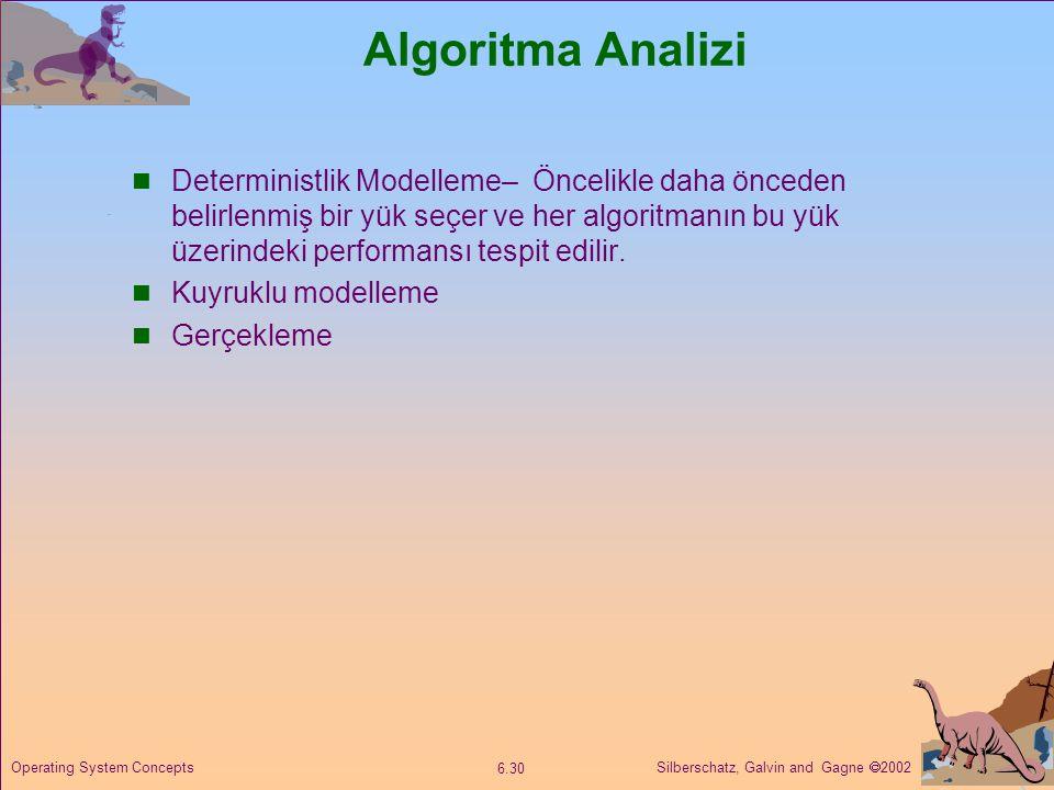 Algoritma Analizi