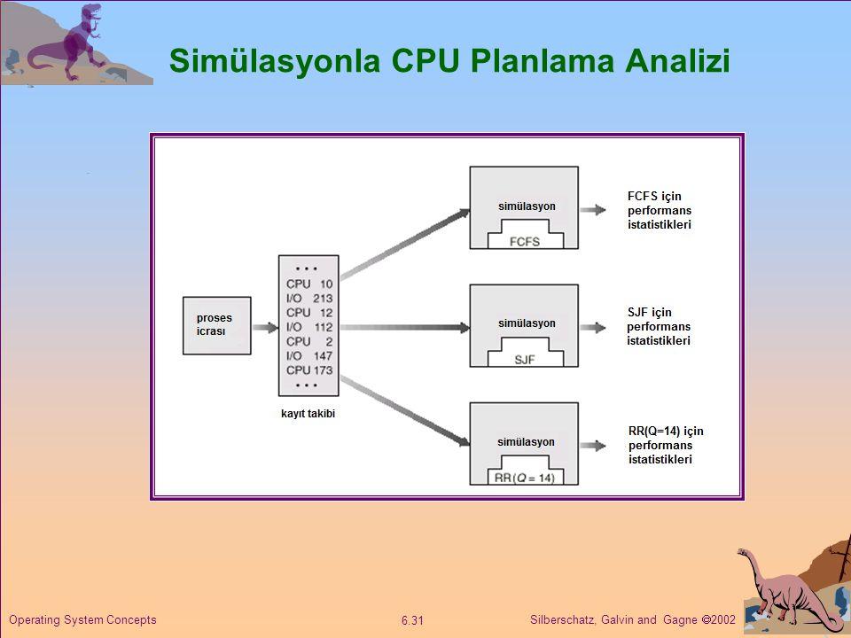 Simülasyonla CPU Planlama Analizi