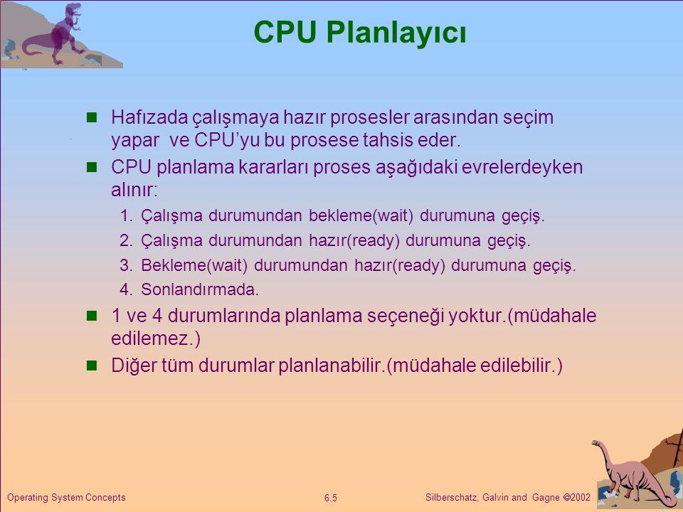 CPU Planlayıcı Hafızada çalışmaya hazır prosesler arasından seçim yapar ve CPU'yu bu prosese tahsis eder.